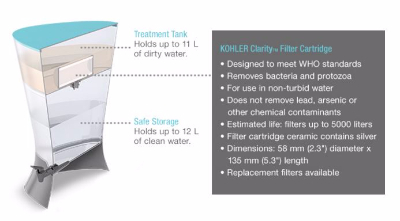 Clarity Filter Cartridge info